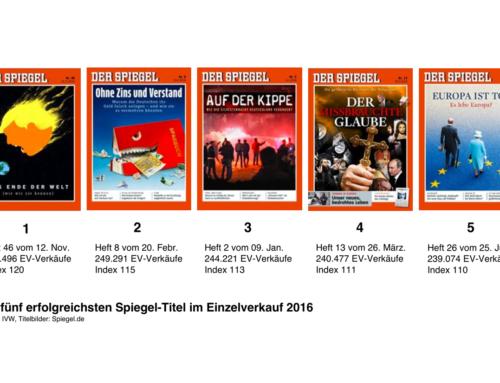 """Analoger und digitaler Nachrichtenjournalismus im Vergleich: Beispiel """"Spiegel"""""""